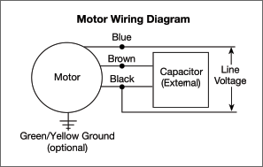 motor wiring diagram ac fan motor wiring diagram ac motor wire colors \u2022 free wiring wiring diagram 4 wire ac motor at bayanpartner.co